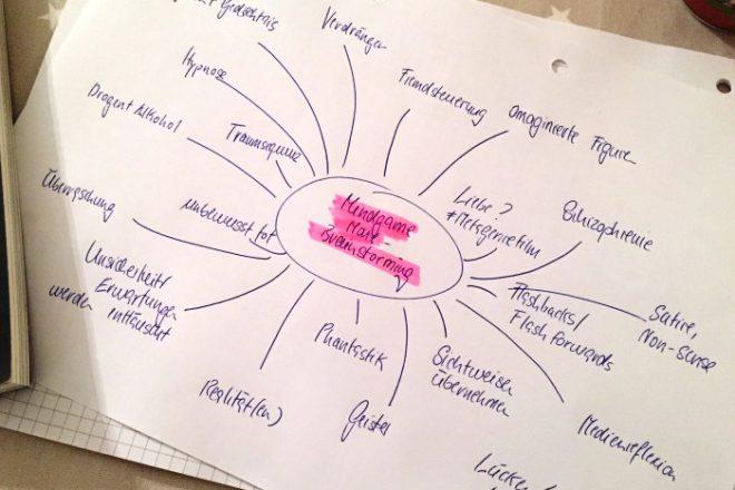 Brainstorming Abschlussarbeit